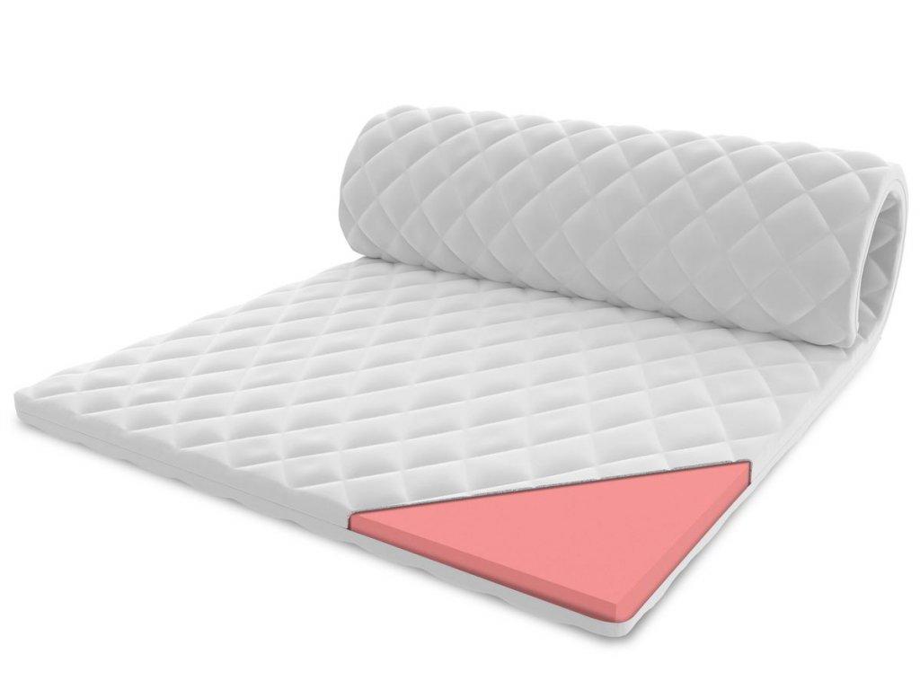 Vrchný matrac z pamäťovej peny Visco 200x80 - 4 cm