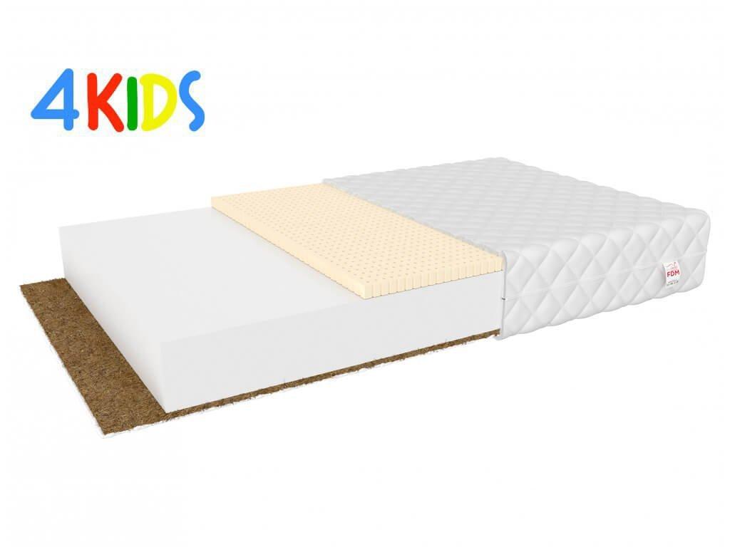 Detský Antialergický kokosový matrac s latexom Pikolino 180x80