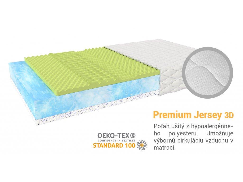 Moderný Priedušný latexový matrac Mariana 200x100