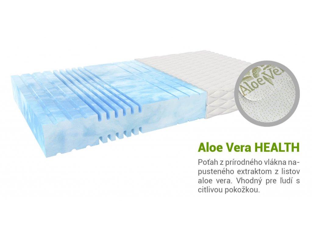 Bio penový matrac SKY DREAMS 200x80