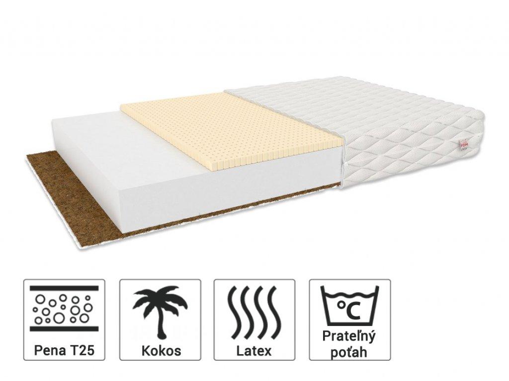 Pikolino detský Priedušný latexový matrac 140x70