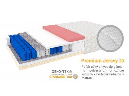Daysi matrac s pamäťovou penou 200x120
