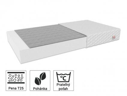 Detský matrac Bambino Candy 160x90