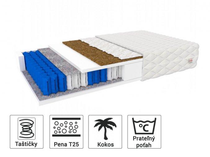 Taštičkový matrac HUNT 160x90
