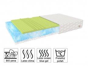 Mariana biopenový matrac s latexom 200x90x21