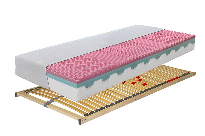 Správná kombinace roštu s matrací
