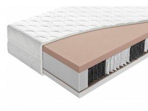 zdravotní taštičková matrace komfort průžřez