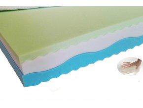 matrace niketa pamětová pěna 15 cm