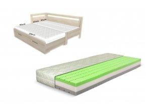 matrace do rozkládací postele 3 díly trio