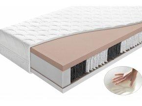 zdravotní taštičková matrace komfort průžřez visco