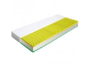 Sendvičová matrace HADES