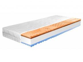 Sendvičová matrace COCO REVER