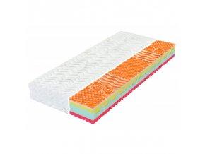 Sendvičová matrace MANDE