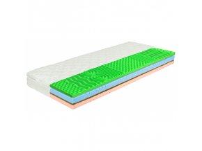 Sendvičová matrace WHITE PLUS