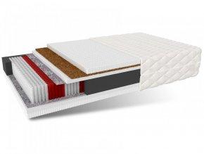 Taštičková matrace GRAMANET