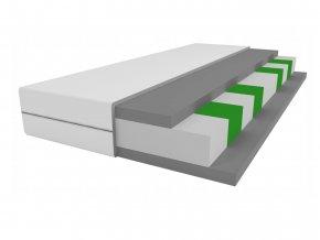 Pěnová matrace MIKI