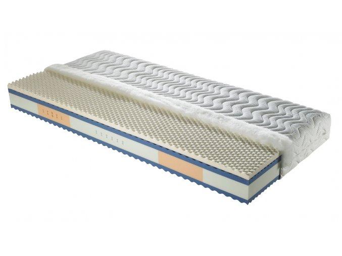 penova matrace swing comfort