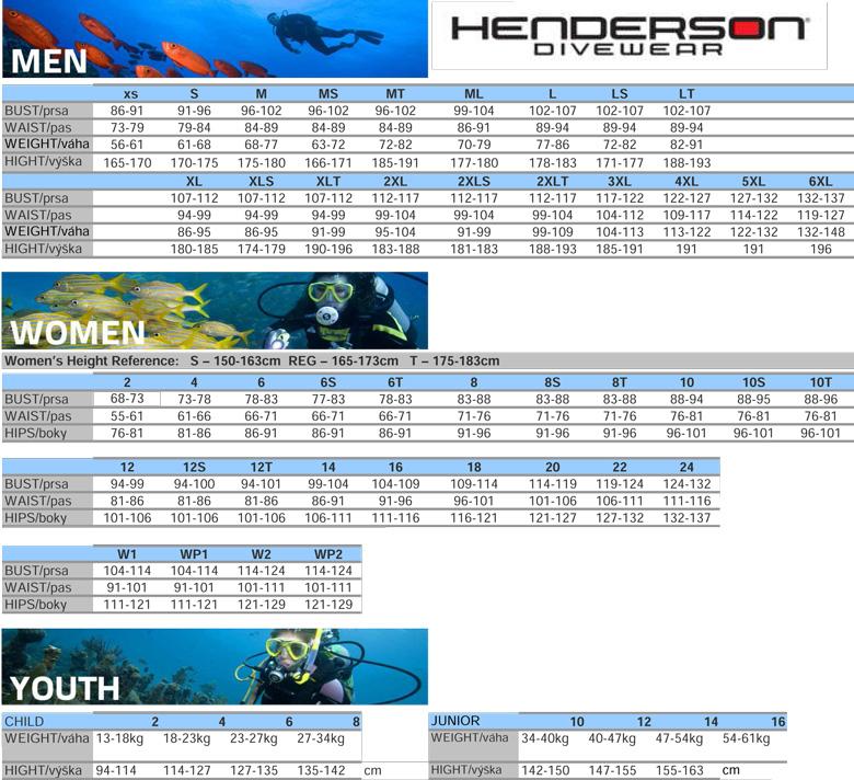 tabulka_velikosti-Henderon