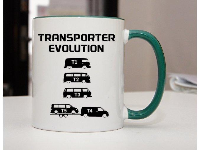 transformer evolution
