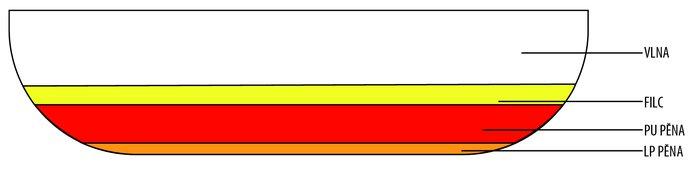 polstar_-_cz_kreslici_platno_1.jpg__700x432_q85_subsampling-2