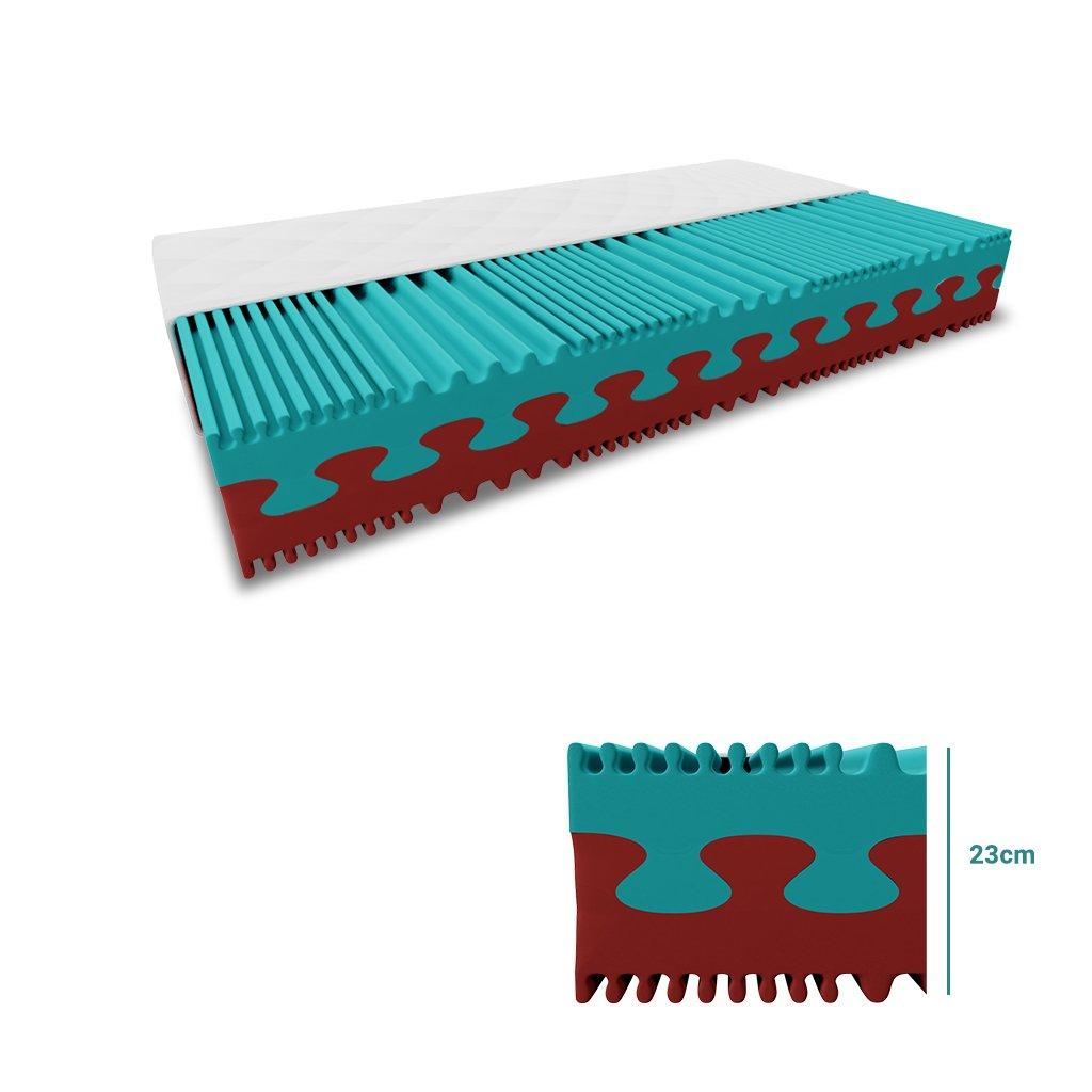 Pěnová matrace 1+1 PREMIUM 23 cm 2 ks 90 x 200 cm