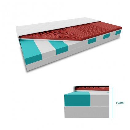 Sendvičová matrace HYBRID FOAM 19 cm 80 x 200 cm