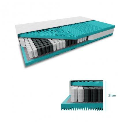 Taštičková matrace MASS COMFORT 21cm 180 x 200 cm