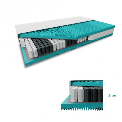 Taštičková matrace MASS COMFORT 21cm 90 x 200 cm