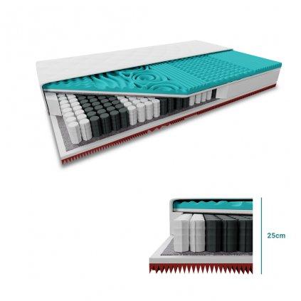 Taštičková matrace MEMORY EXTRAFLEX 25cm 180 x 200 cm