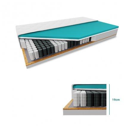Kokosová matrace 1+1 COCO MAXI 23 cm 2 ks 90 x 200 cm