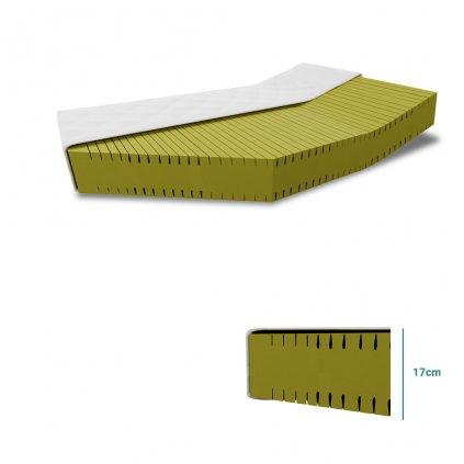 Matrace 1+1 ANTIDEKUBIT SOFT 18 cm 2 ks 90 x 200 cm