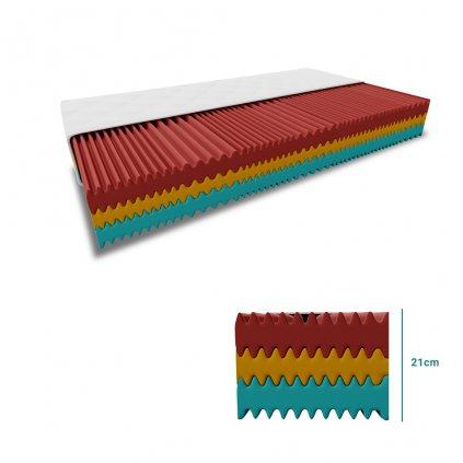 Pěnová matrace 1+1 ROYAL 21 cm 2 ks 90 x 200 cm