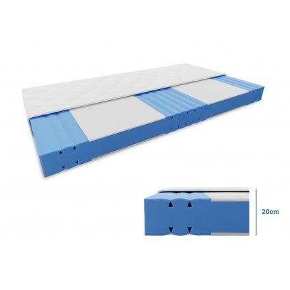Pěnová matrace REMIA 20 cm 180 x 200 cm