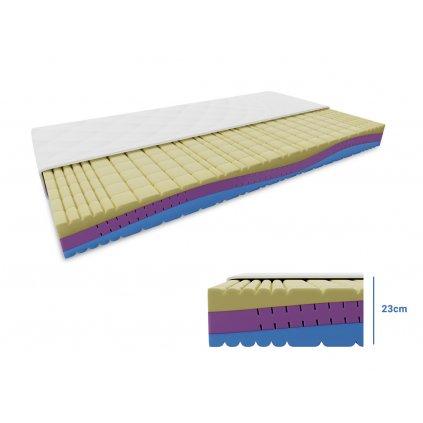Pěnová matrace MAGNIA 23 cm 180 x 200 cm