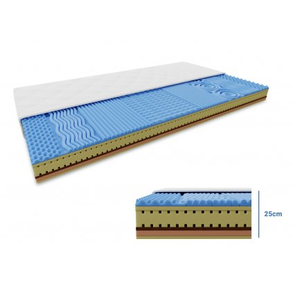 Pěnová matrace COCO LORIA 25 cm 160 x 200 cm