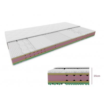 Pěnová matrace ORRIA 25 cm 90 x 200 cm