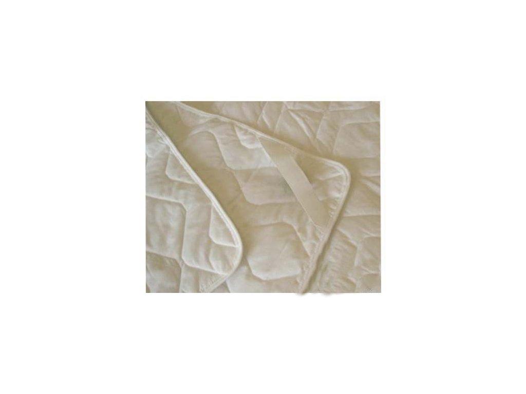Matracový chránič RIZO PVC 90/200 cm