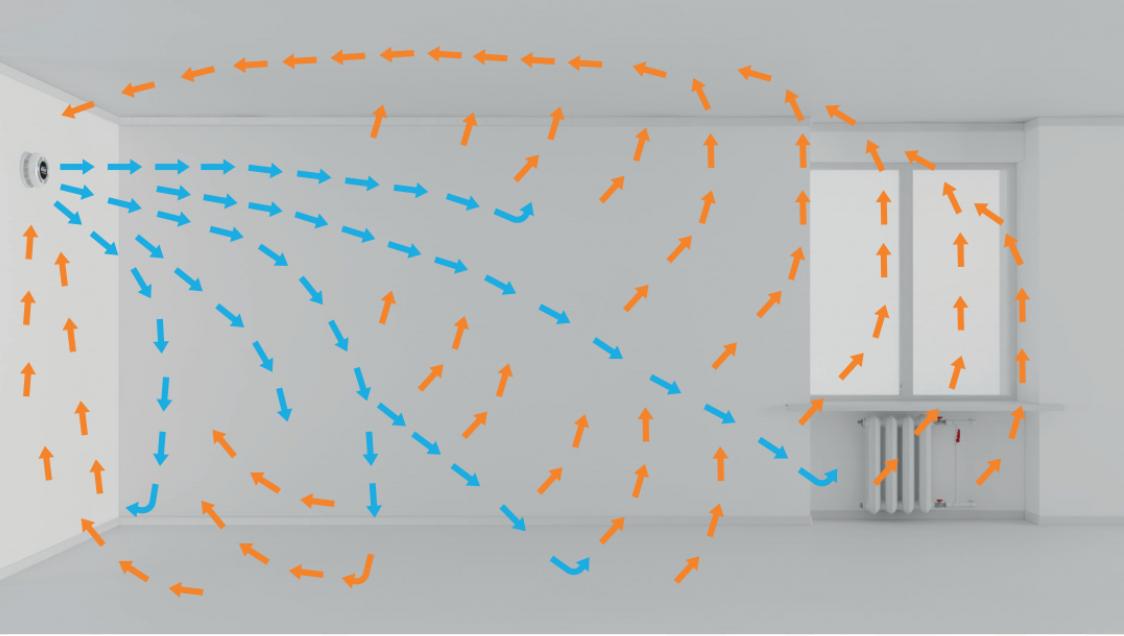 Rekuperace schema vymeny vzduchu