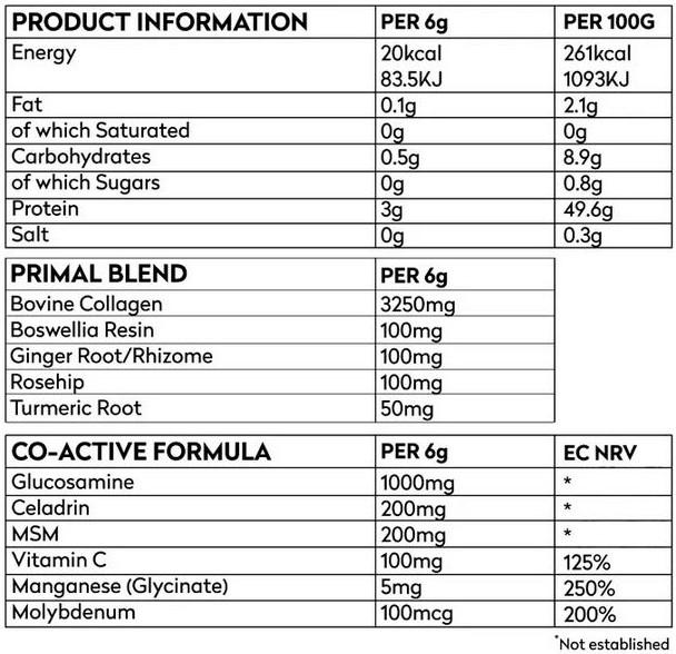 active kolagen nutri info