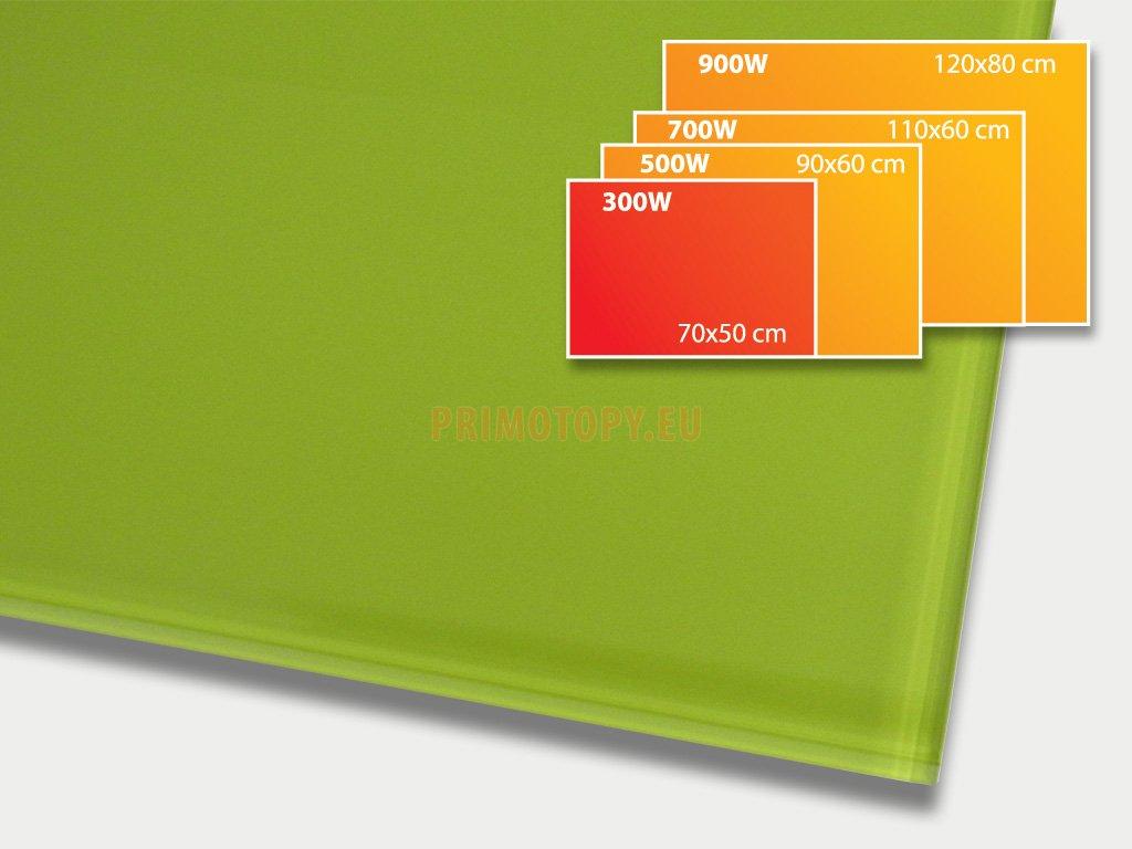 gr panel 300 green