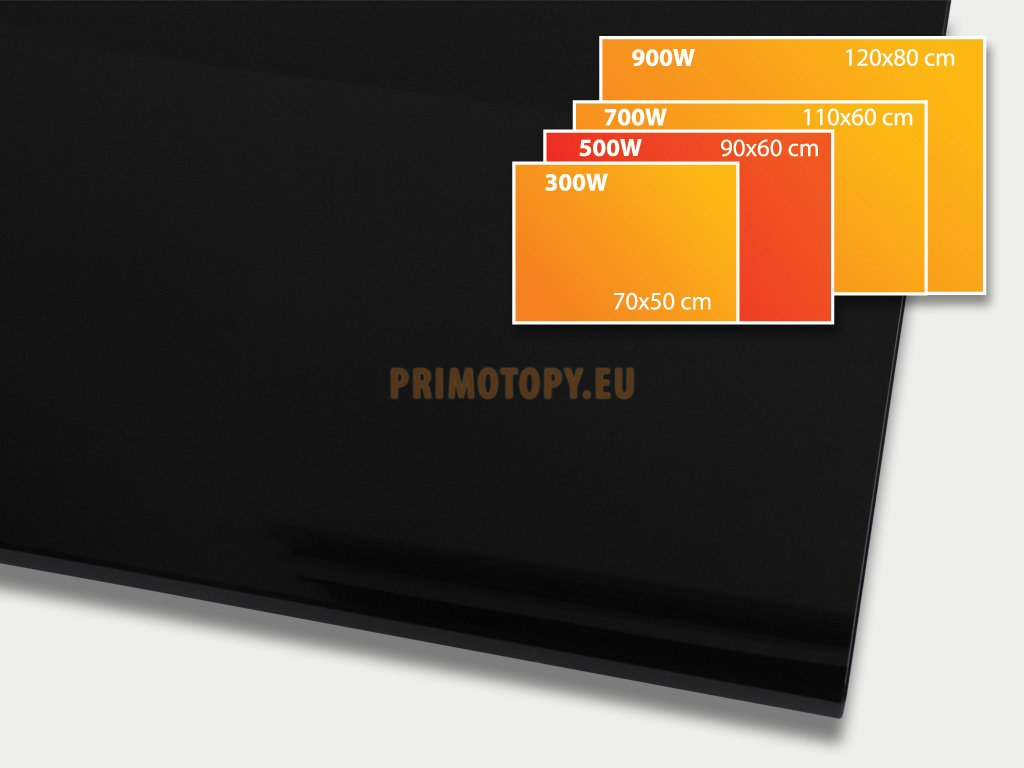 gr panel 500 black