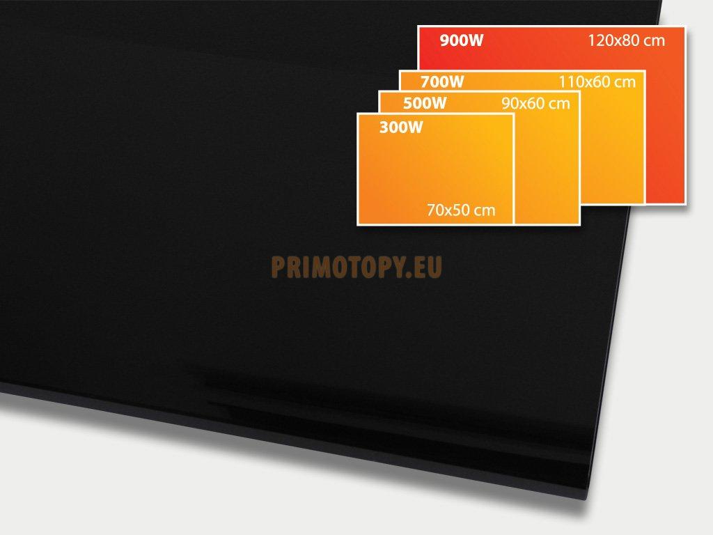 gr panel 900 black