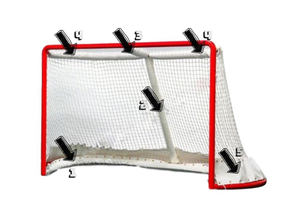 Set chráničů na hokejovou bránu oficiálních rozměrů