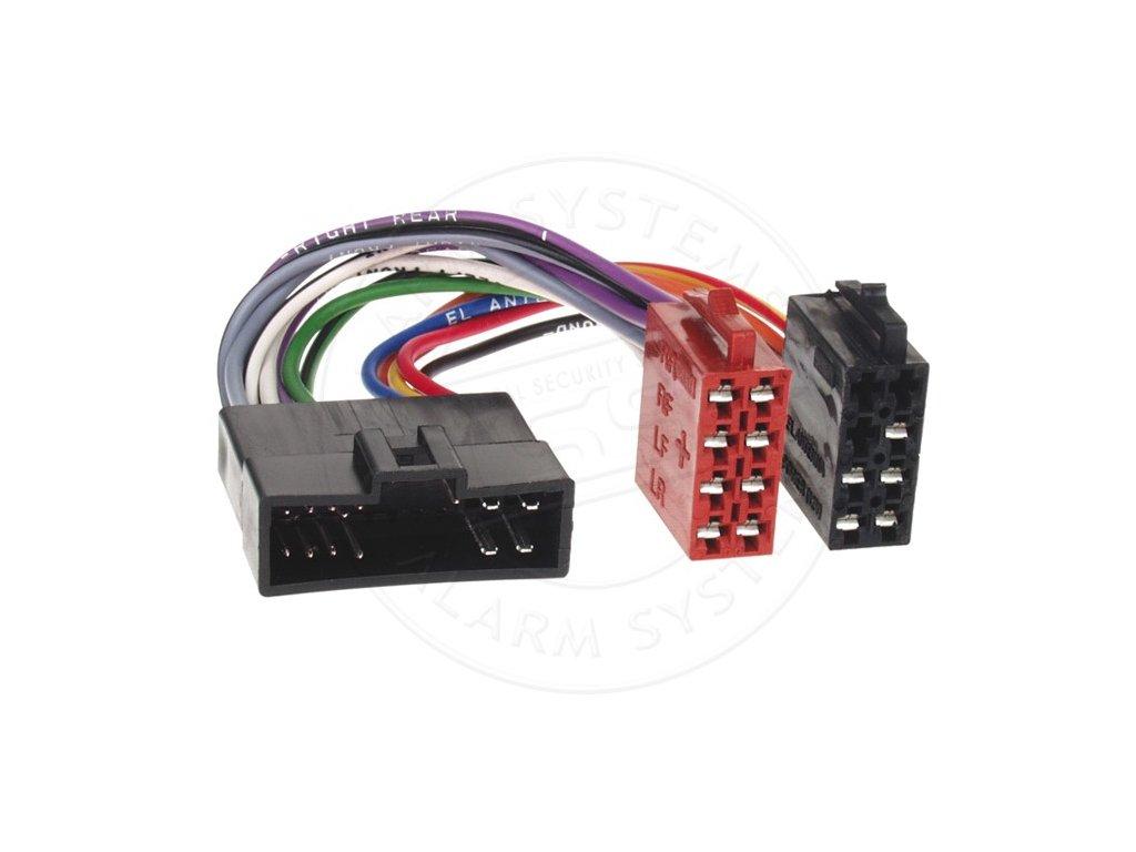 ISO adaptér pre autorádiá Kia RISO-124