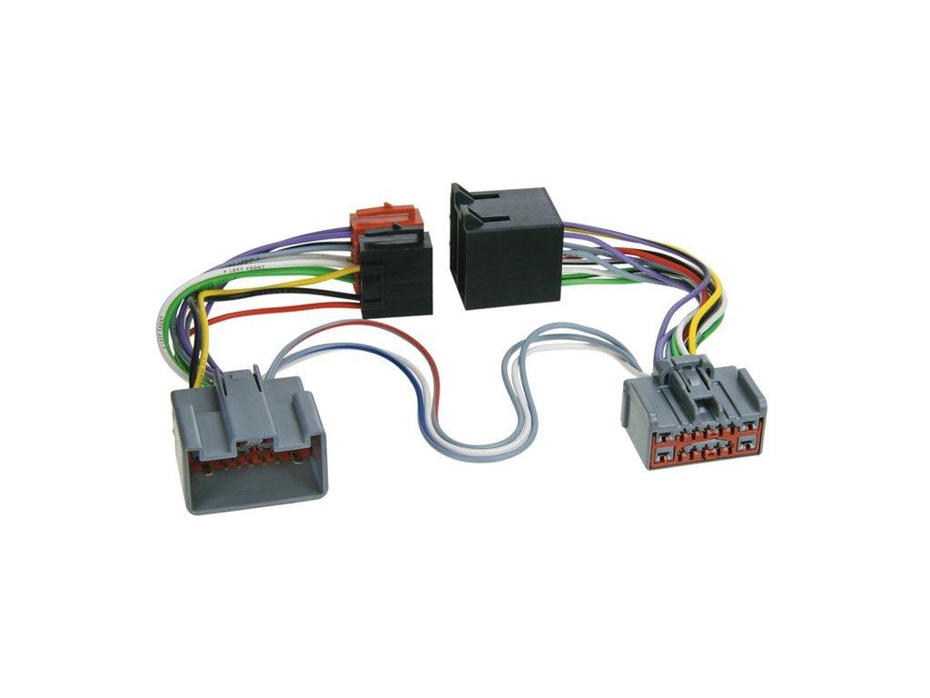 Adaptér pro HF sady ISO 556