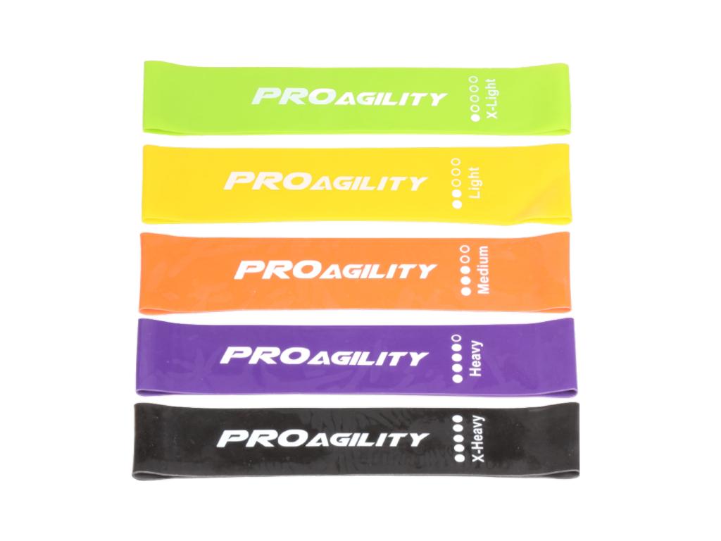 830dfde12de46 https://www.proagility.eu/znacka/adidas/ 0.8 https://www.proagility.eu ...