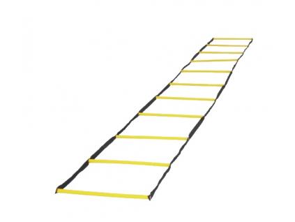 Koordinačný rebrík Round