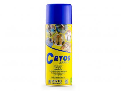 cyros spray