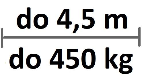 KOMPLETNÍ ŘEŠENÍ PRO POSUVNÉ BRÁNY DO 4,5m/450kg