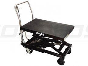 Pracovní stůl 272 kg